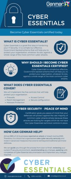 Infographic Cyber Essentials